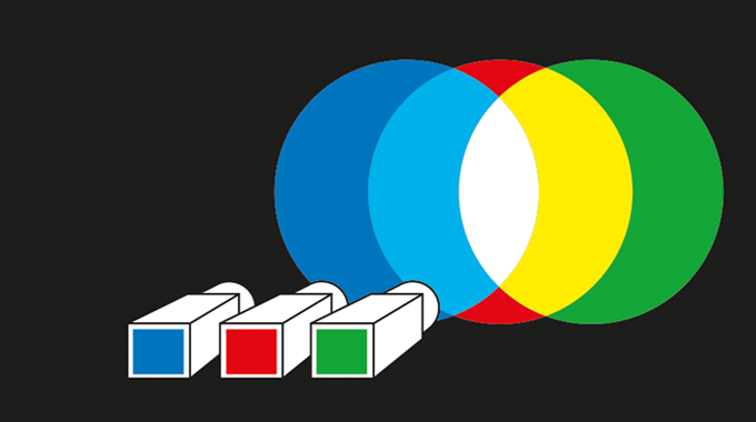 Figure 1.1 White light is produced when the primary colors are added together