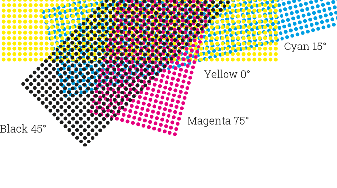 Figure 1.3 How the screen angles combine to create the rosette pattern in four-color process printin