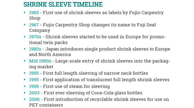 Figure 1.5 Evolution of shrink sleeve technology. Source- Sia Consulting