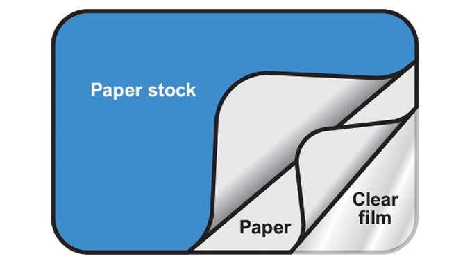 Figure 13.4 - Typical 3 ply coupon construction with 5 printable panels