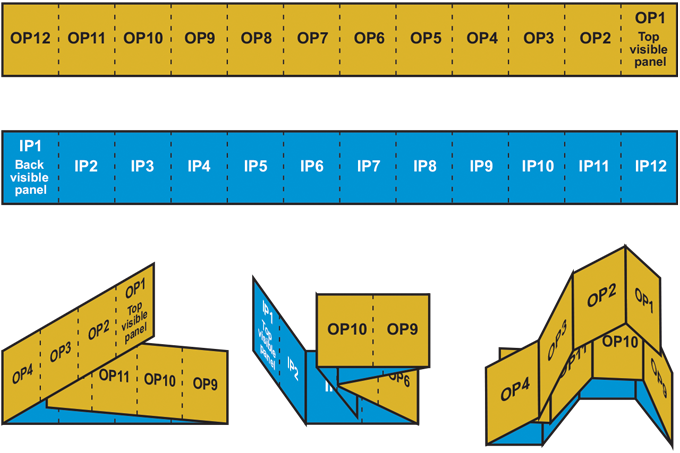 Figure 13.8 - Diagram of typical booklet label construction. The booklet is folded in-line before be