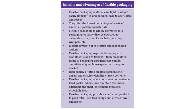 Figure 1_13 Benefits and advantages of flexible packaging