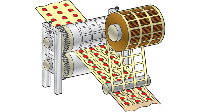 Figure 2.13 - Rotary die-cutting unit showing cutting cylinder, anvil roller and matrix waste remova