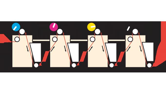 Figure 2.18 - Press with inco