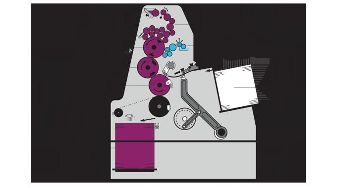 Figure 2.3 - Diagram of sheet-fed print unit