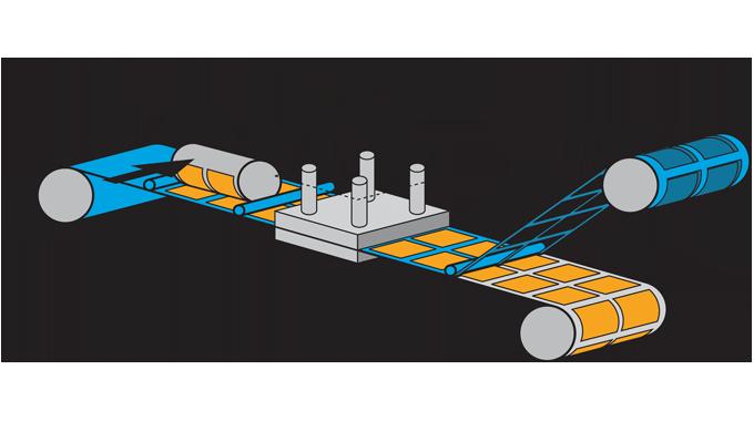 Figure 2.4 - Semi rotary stop feed label press