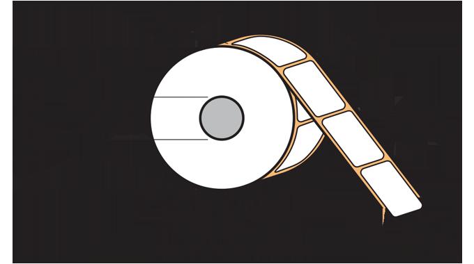 Figure 2.5 - Label rewind terminology