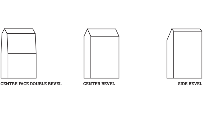 Figure 2.6 - Examples of different types of steel rule flat die cutting bevels
