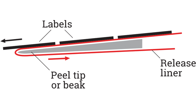 Figure 2.6 - The backing release liner needs to be pulled away from the label