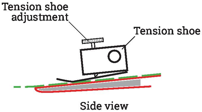 Figure 2.8 - An adjustable tension shoe