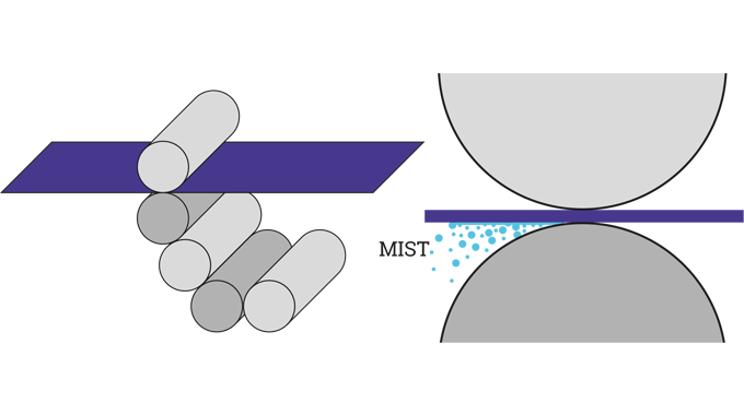 Figure 3.10 Film splitting as a coating is transferred from one surface to another can generate a co