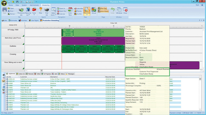 Figure 3.10 Press operators can view milestones for scheduled jobs direct on the shop floor. Source-