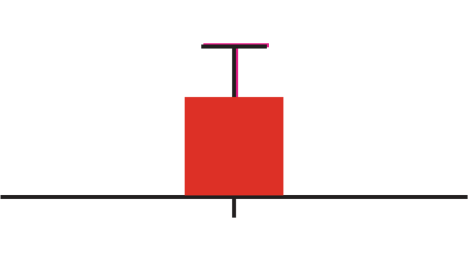 figure 3.11 Shows the magenta color out of register