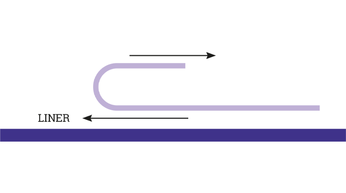 Figure 3.11 Release Force is the peel adhesion force that needs to be applied to remove a self-adhes