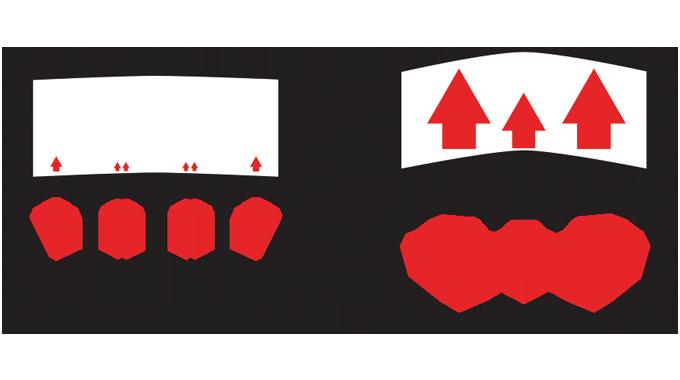 Figure 3.15 - Deflection of cutting cylinder / anvil roller