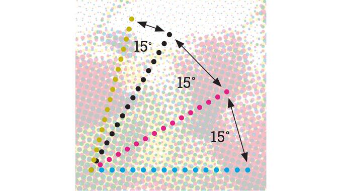Figure 3.22 - Screen angles