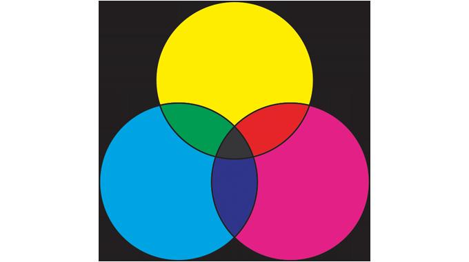 Figure 3.28 - The principles of subtractive color