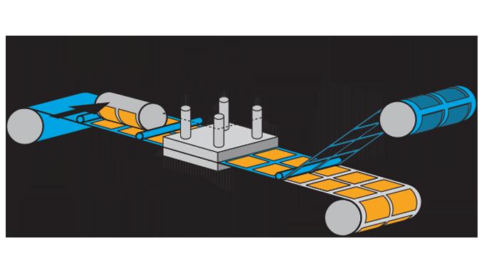 Figure 3.6 - Principles of semi-rotary stop-press letterpress