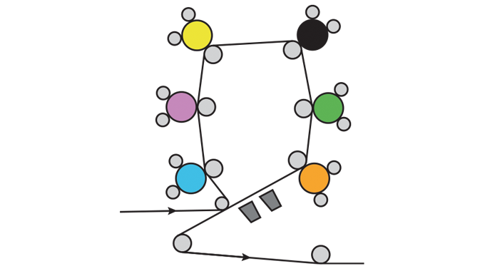 Figure 3.8 - Diagram of letterpress stack press. Source- 4impression