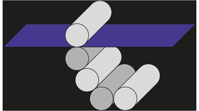 Figure 3.8 Multi-roll coating (5/6 rolls)