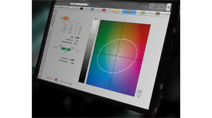 Figure 3.8 QuadTech's ColorTrack automated color management solution