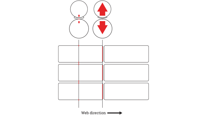Figure 3.9 - Cross cutting across a label web