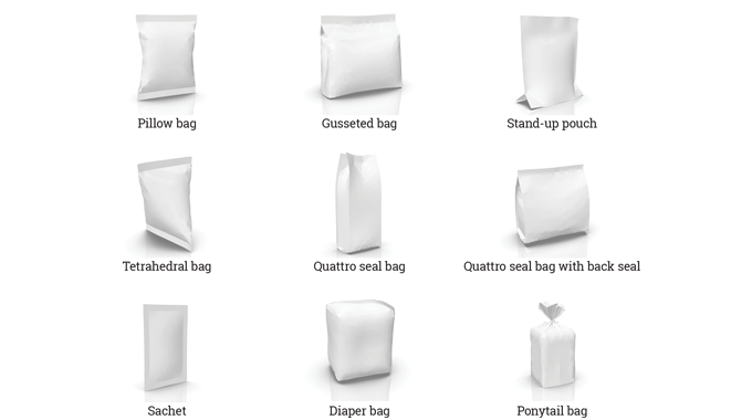 Figure 3_1 Image examples of common flexible packaging types. Source- Esko_WHITE-BG