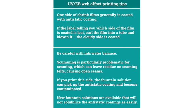 Figure 4.10 Getting the best out of UV/EB sleeve printing inks. Source- Flint Group