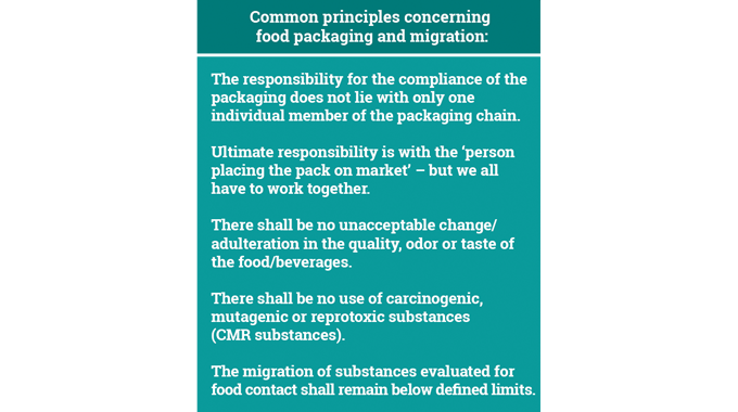 Figure 4.14 Common principles concerning food packaging and labeling. Source- Flint Group