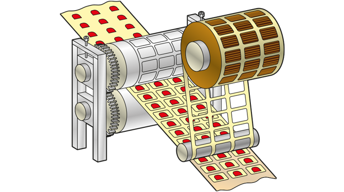 Figure 4.14 Typical rotary die-cutting and matrix rewinding unit