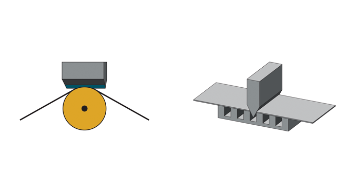 Figure 4.18 - Illustrations show the principle of a razor slitting unit and slitting process