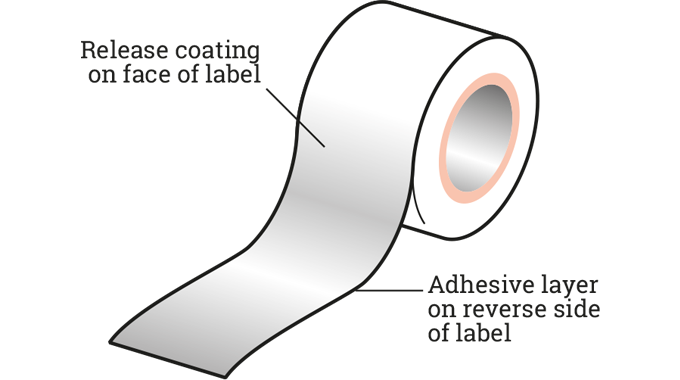 Figure 4.22 Linerless labels can be regarded rather like a large roll of adhesive tape