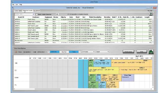 Figure 4.2 Visual scheduler in Label Traxx MIS software system