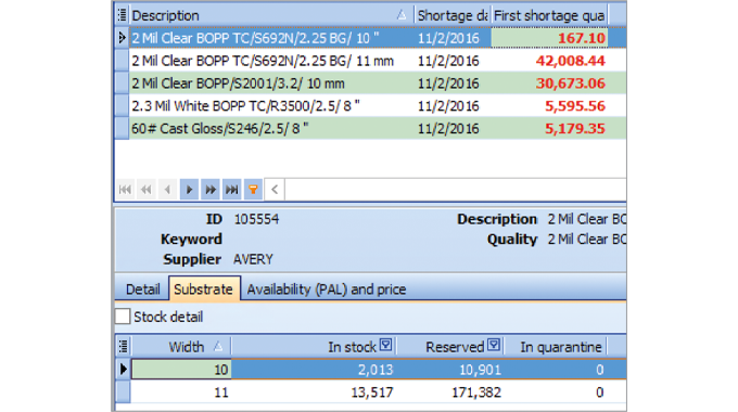 Figure 4.5 A screen shot showing possible materials shortages and alternatives. Source- Cerm