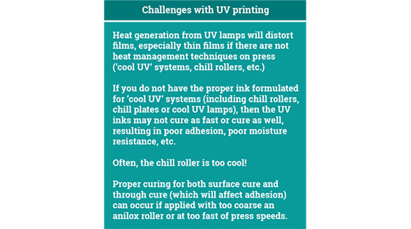 Figure 4.6 Challenges to consider when printing with UV curing. Source- Flint Group