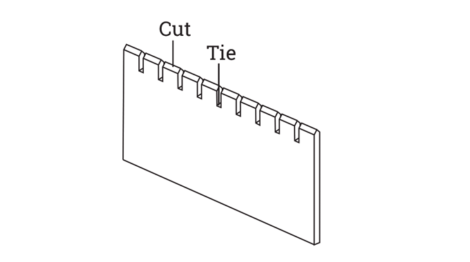 Figure 4.9 - Perforating blade showing a typical cut and tie pattern