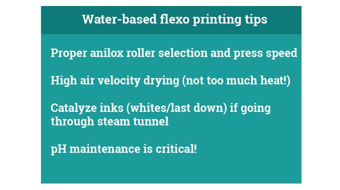 Figure 4.9 Optimizing water-based flexo sleeve printing inks. Source- Flint Gro