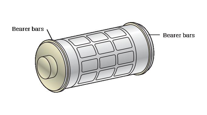 Figure 5.19 - Flexo printing unit showing position of bearer bars. Source- MPS