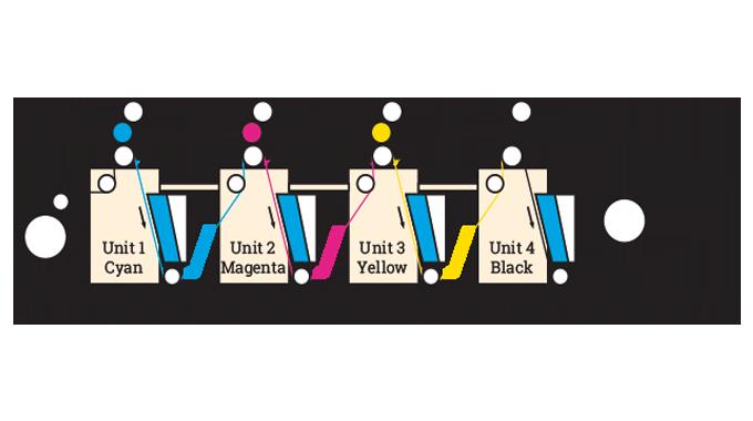 Figure 5.24 - Curing system for UV flexo