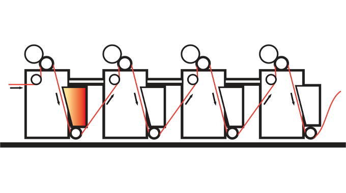 figure 5.4 - substrate movement may be caused by heat generated during the printing process