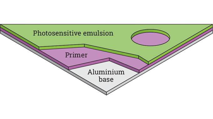 figure 5.6 - litho plate structure