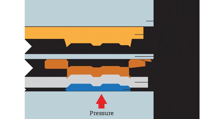 Figure 5.6 - Principle of combined embossing process
