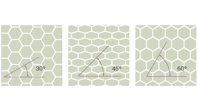 Figure 5.7 - Anilox roll cells are engraved at one of three angles- 30°, 45° or 60°.