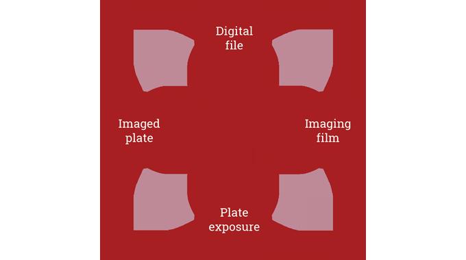 figure 5.7 - contact imaging using film