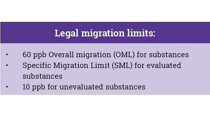Figure 5_2 Legal migration limits
