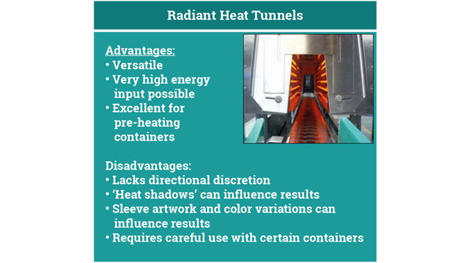 Figure 6.14 Advantages and disadvantages of radiant heat tunnels © 2017 Accraply, Inc
