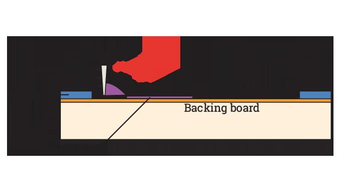 Figure 6.1 - Principles of screen process (4impression)