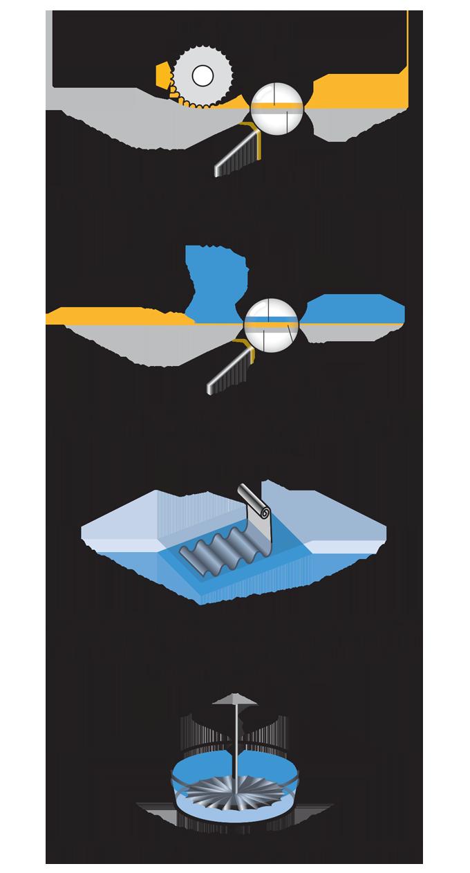 Figure 6.4 - VMP Manufacturing Process