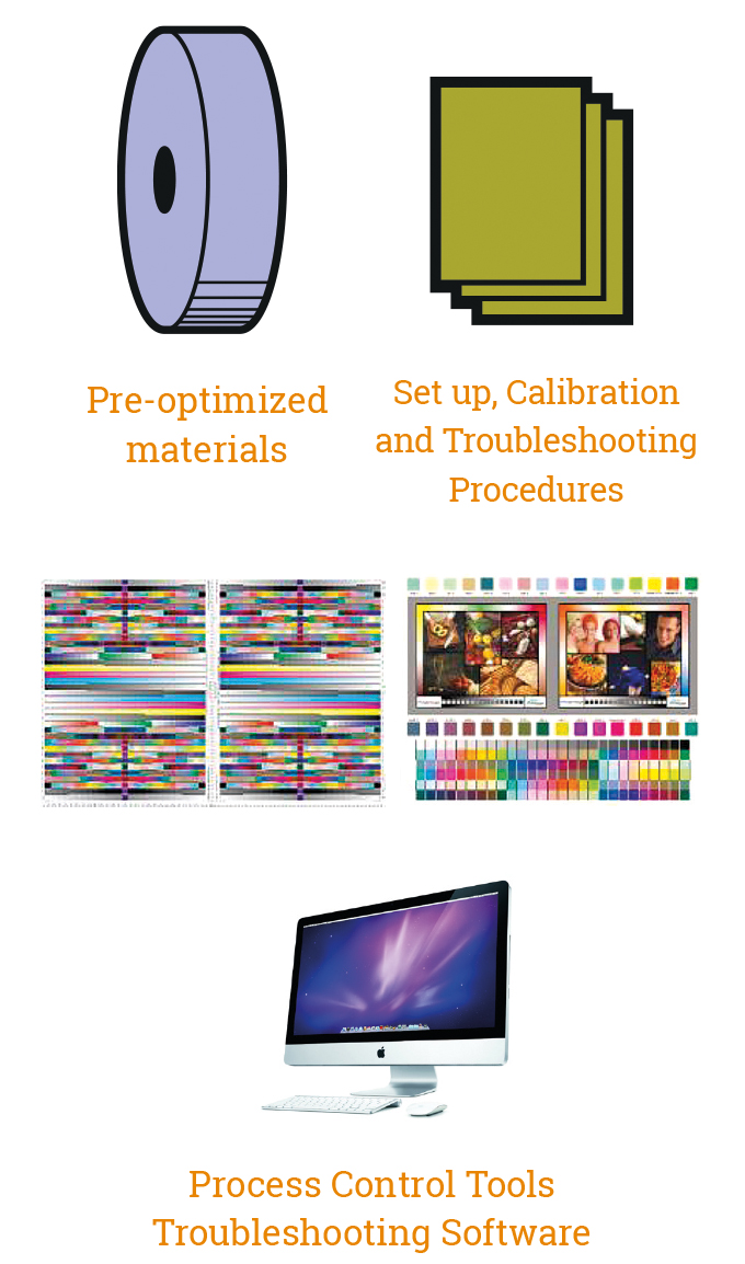 Figure 6.8 - The illustration shows the foundation of press repeatability with liquid toner printing