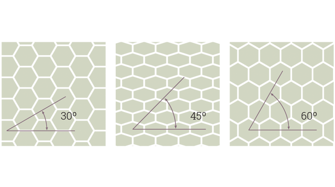 Figure 7.12 - Anilox cells are engraved at one of three angles- 30˚, 45˚ or 60˚